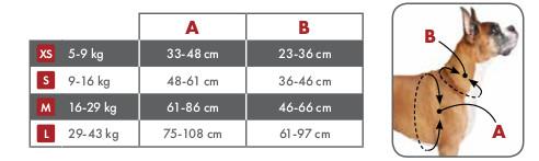 3-in-1-harness-chart.jpg