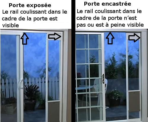 Portes Pour Chiens, Chatières, Battants De Rechange - Petsafe® France